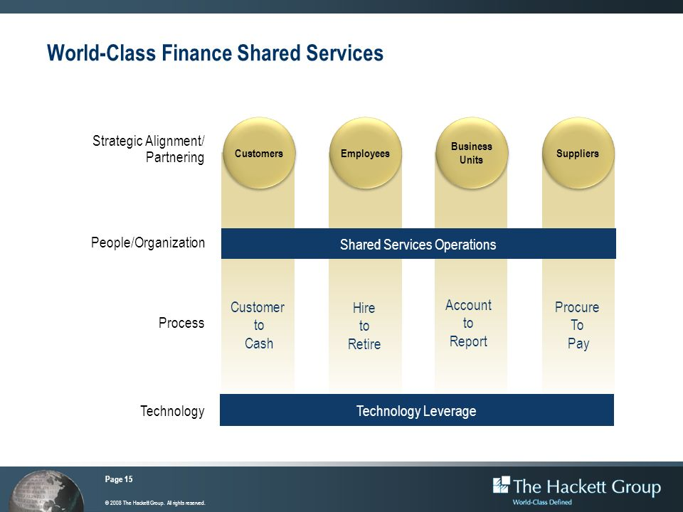 World-Class Finance Shared Services