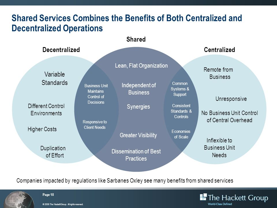 Shared Services Combines the Benefits of Both Centralized and Decentralized Operations