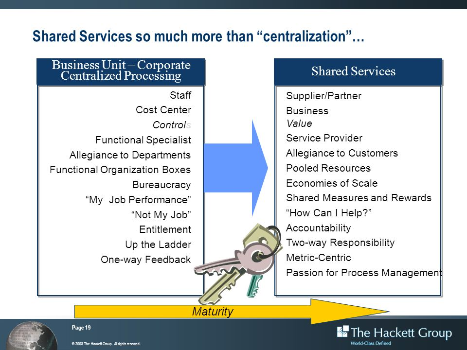 Shared Services so much more than centralization …