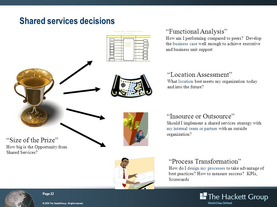 Shared services decisions