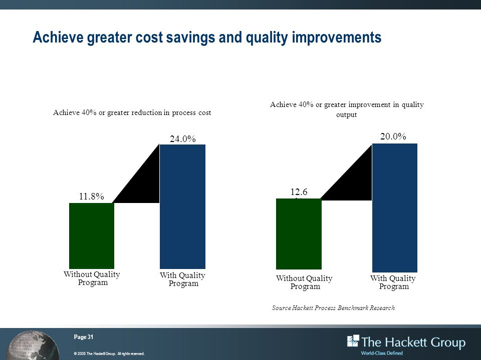 Achieve greater cost savings and quality improvements