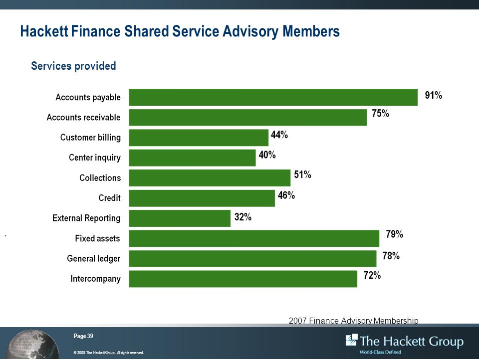 Hackett Finance Shared Service Advisory Members