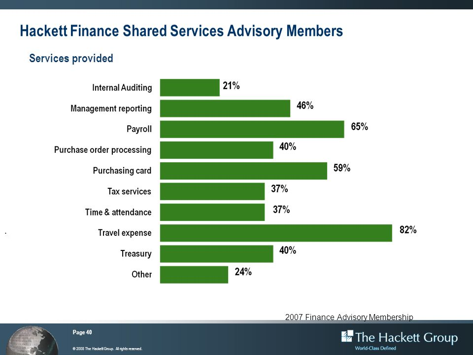 Hackett Finance Shared Services Advisory Members