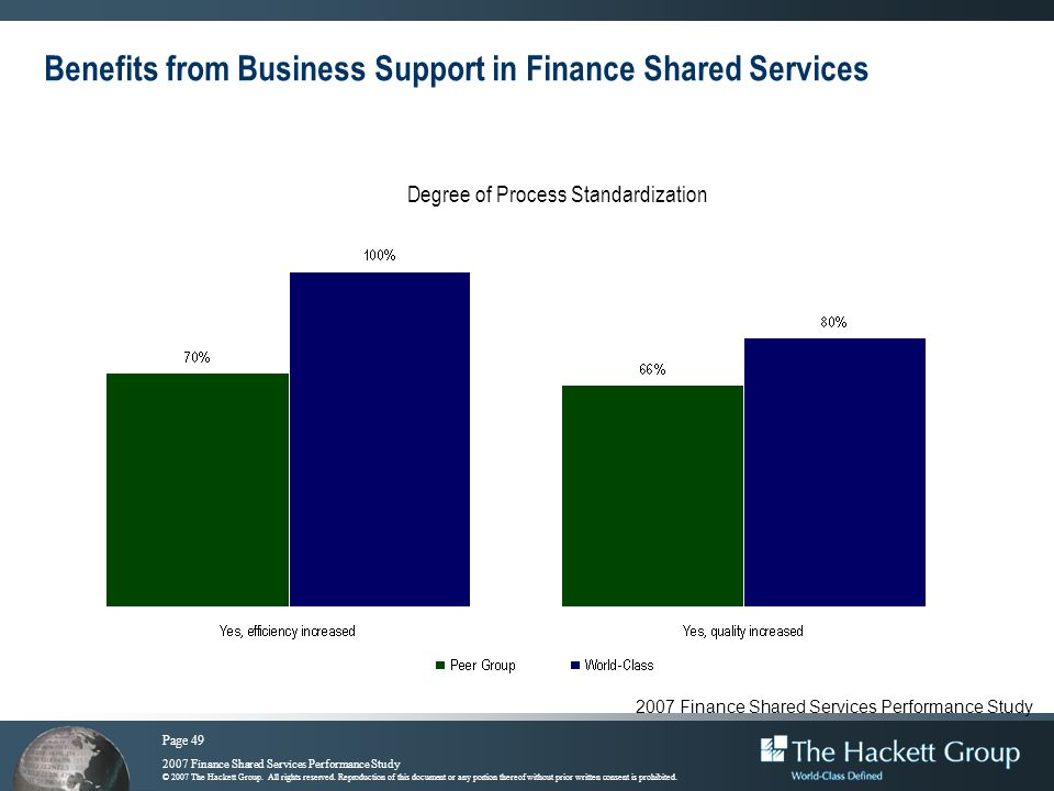 Benefits from Business Support in Finance Shared Services