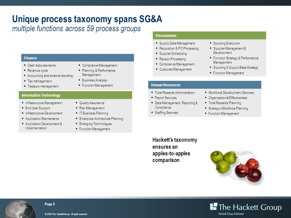 Unique process taxonomy spans SG&A multiple functions across 59 process groups