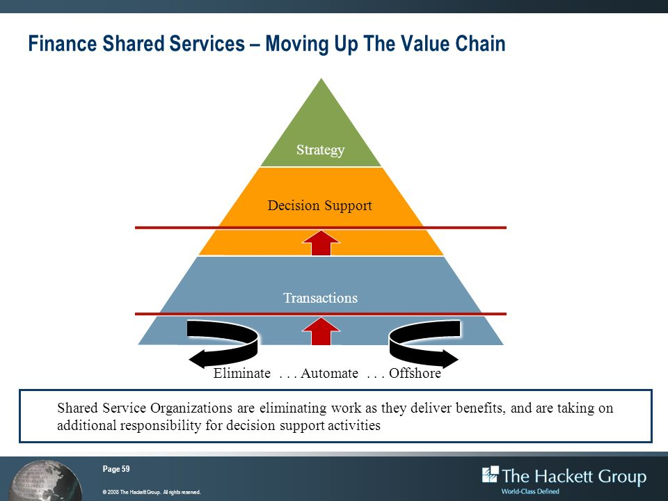 Finance Shared Services – Moving Up The Value Chain