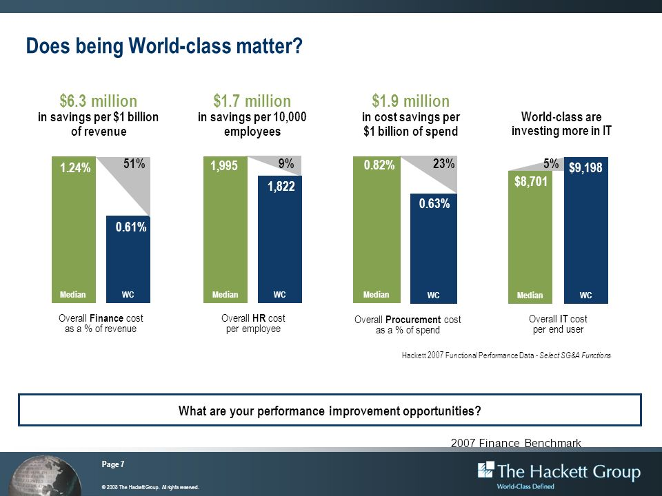 Does being World-class matter