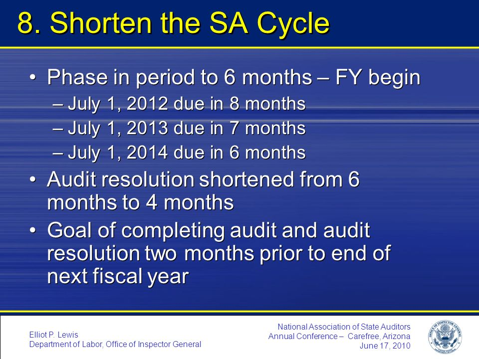 8. Shorten the SA Cycle Phase in period to 6 months – FY begin