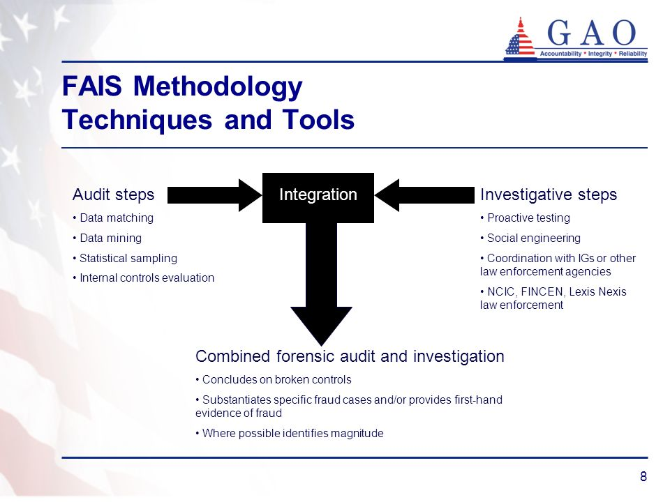FAIS Methodology Techniques and Tools