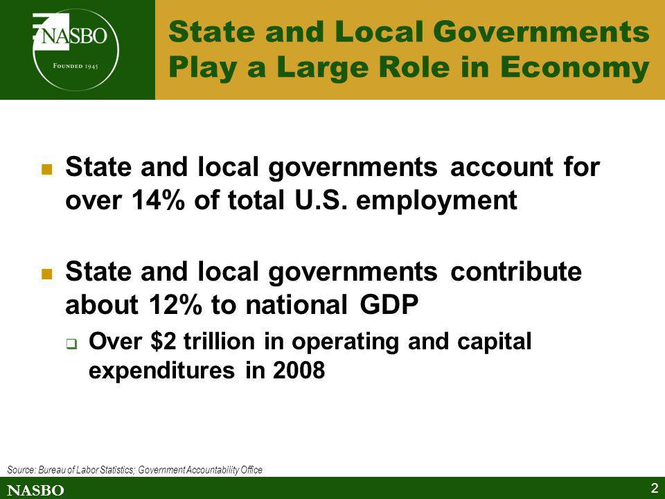 State and Local Governments Play a Large Role in Economy
