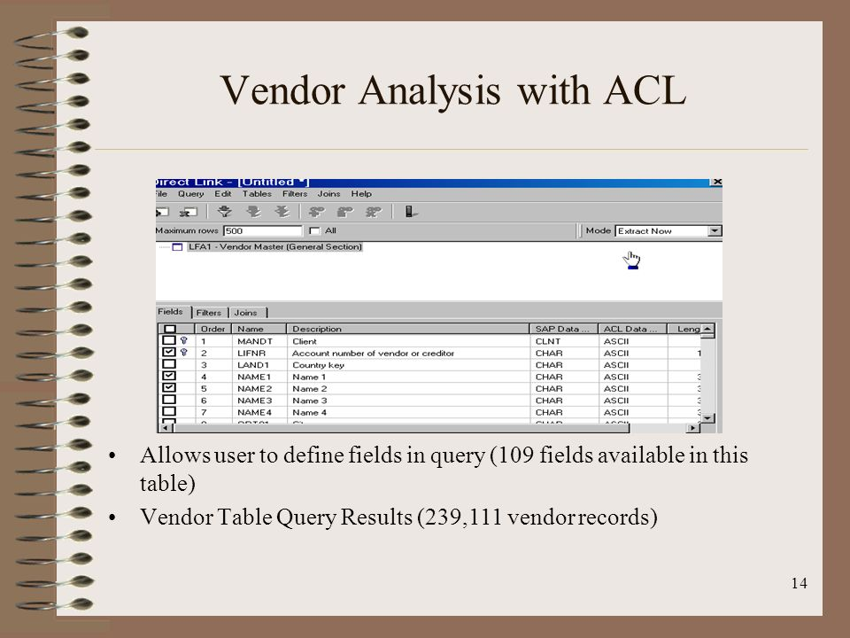 Vendor Analysis with ACL