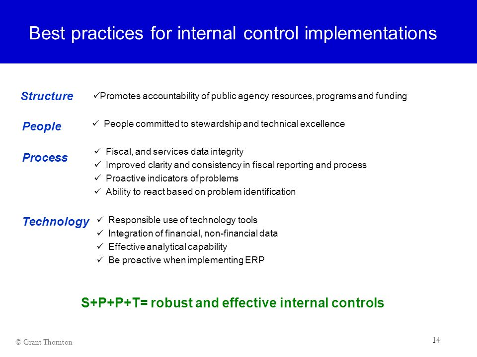Best practices for internal control implementations