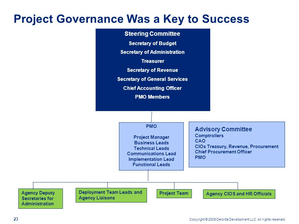 Project Governance Was a Key to Success
