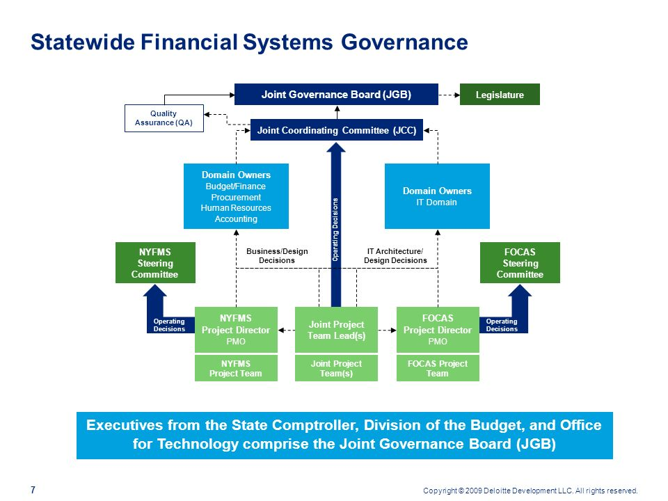 Statewide Financial Systems Governance