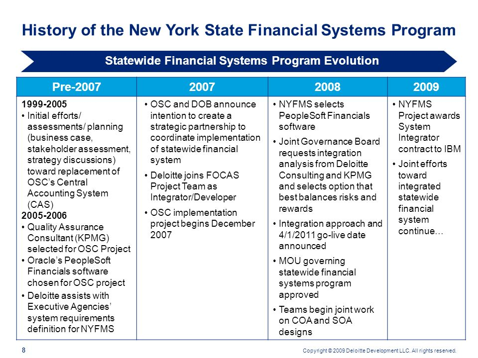 History of the New York State Financial Systems Program