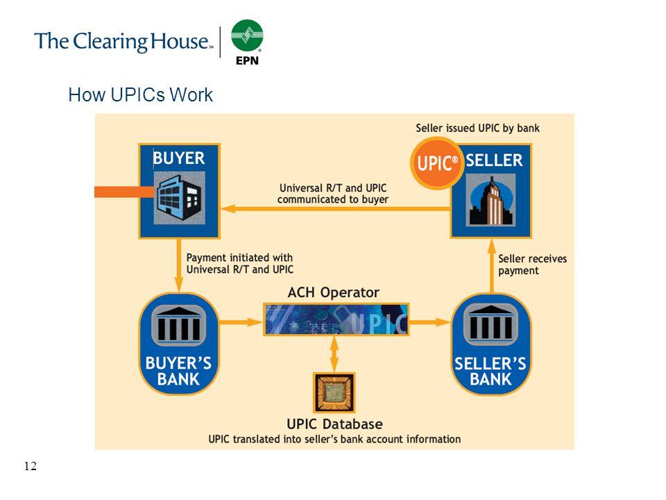 How UPICs Work