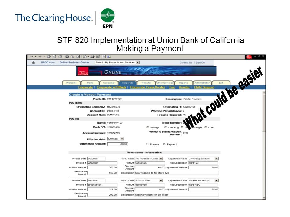 STP 820 Implementation at Union Bank of California