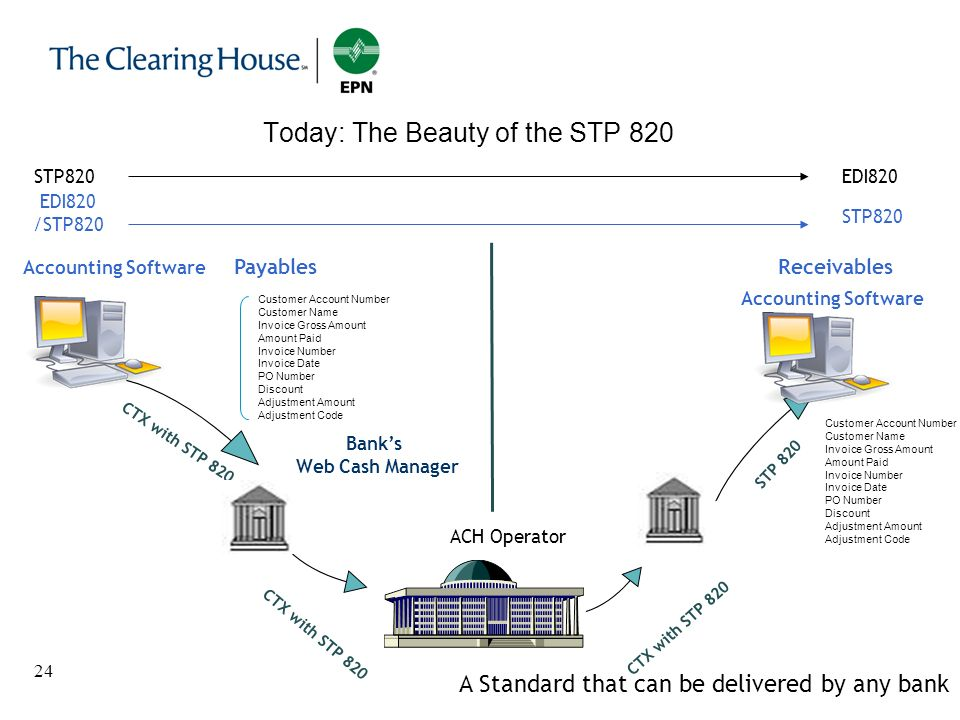 Today: The Beauty of the STP 820