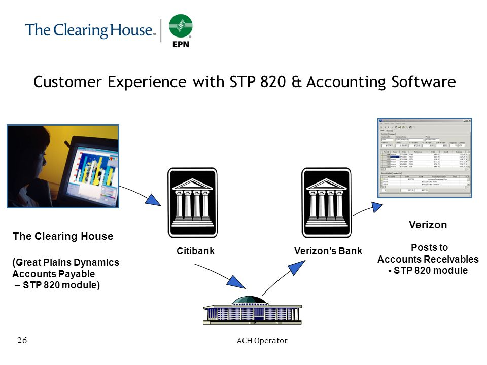 Customer Experience with STP 820 & Accounting Software