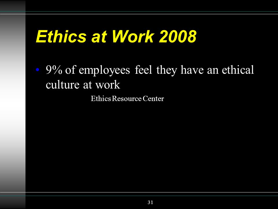 Ethics at Work 2008 9% of employees feel they have an ethical culture at work.