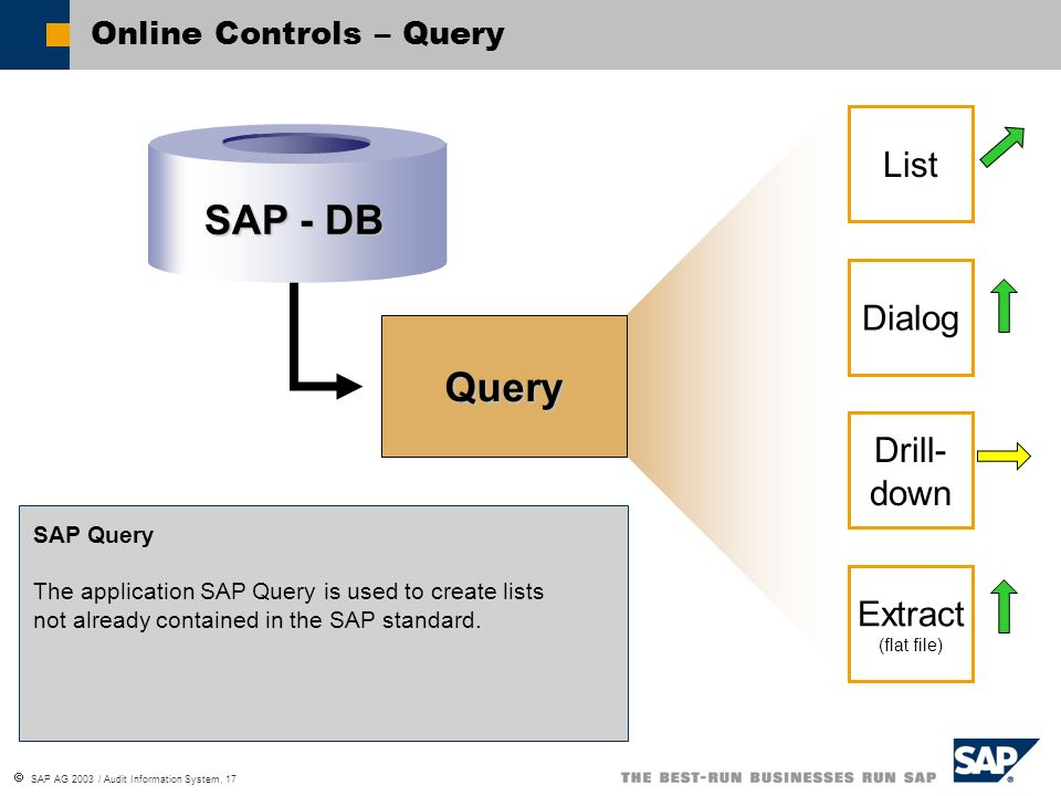 Online Controls – Query