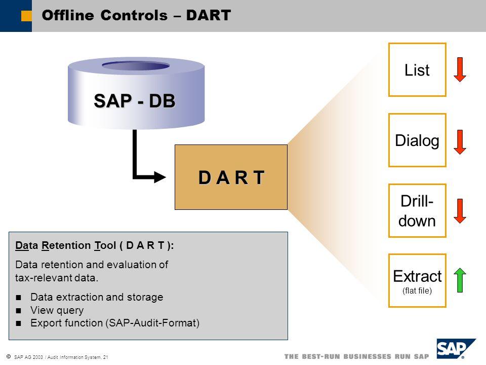 Offline Controls – DART
