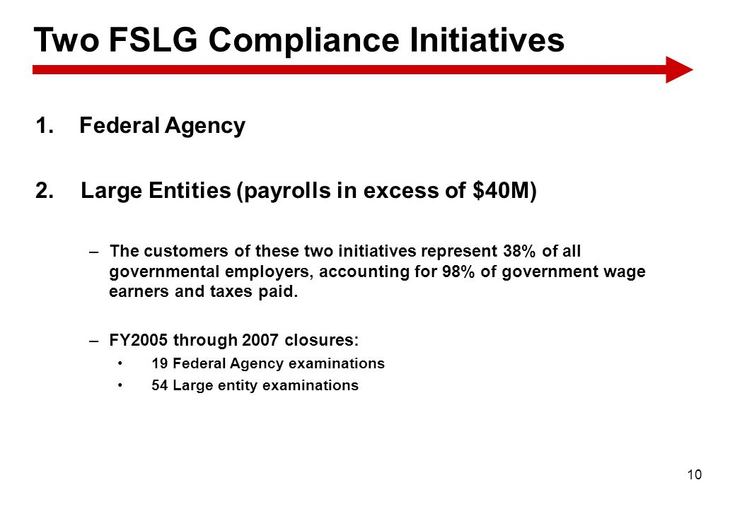 Two FSLG Compliance Initiatives