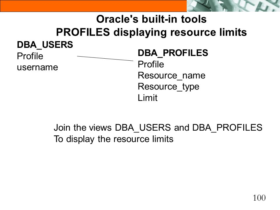 Oracle s built-in tools PROFILES displaying resource limits