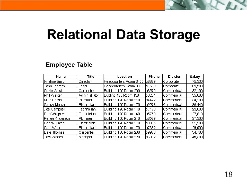 Relational Data Storage