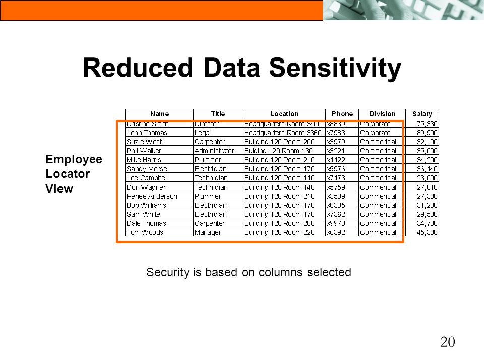 Reduced Data Sensitivity