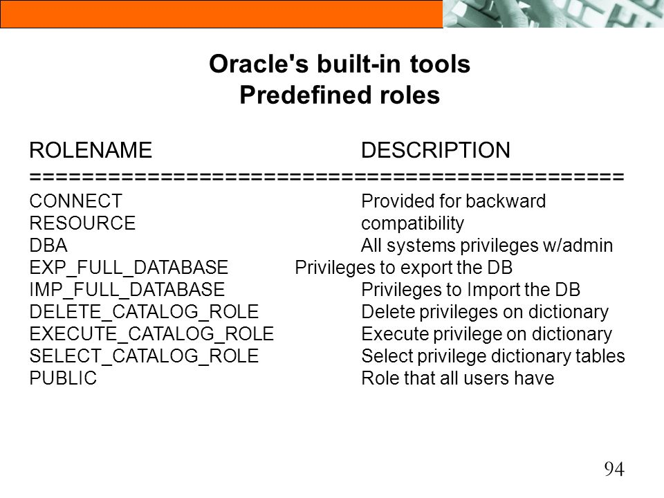 Oracle s built-in tools Predefined roles