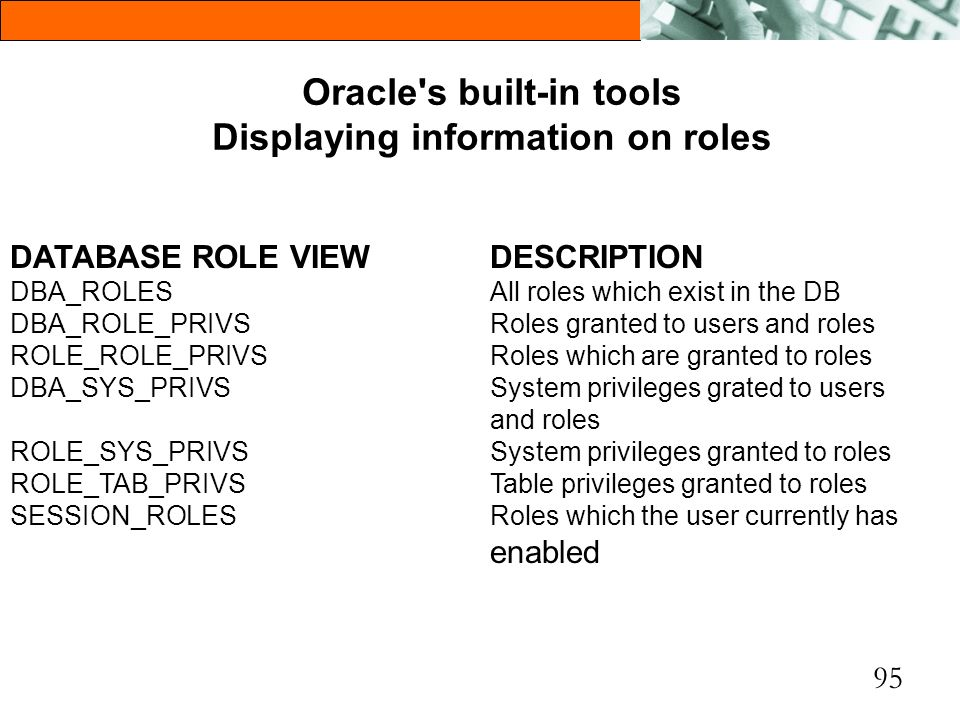 Oracle s built-in tools Displaying information on roles