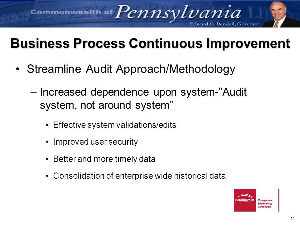 Business Process Continuous Improvement
