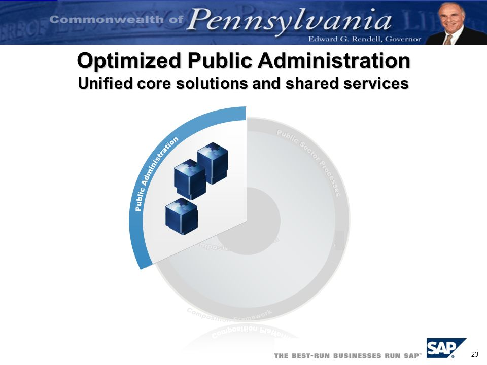 Optimized Public Administration Unified core solutions and shared services