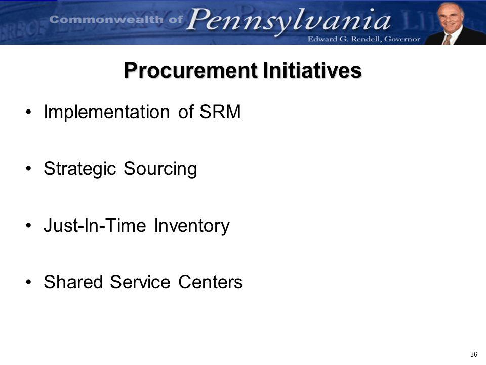 Procurement Initiatives