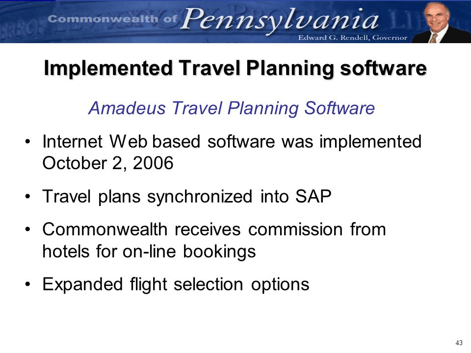 Implemented Travel Planning software