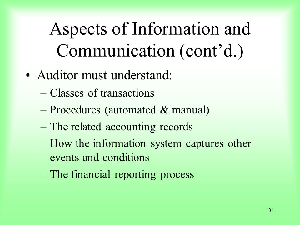 Aspects of Information and Communication (cont'd.)
