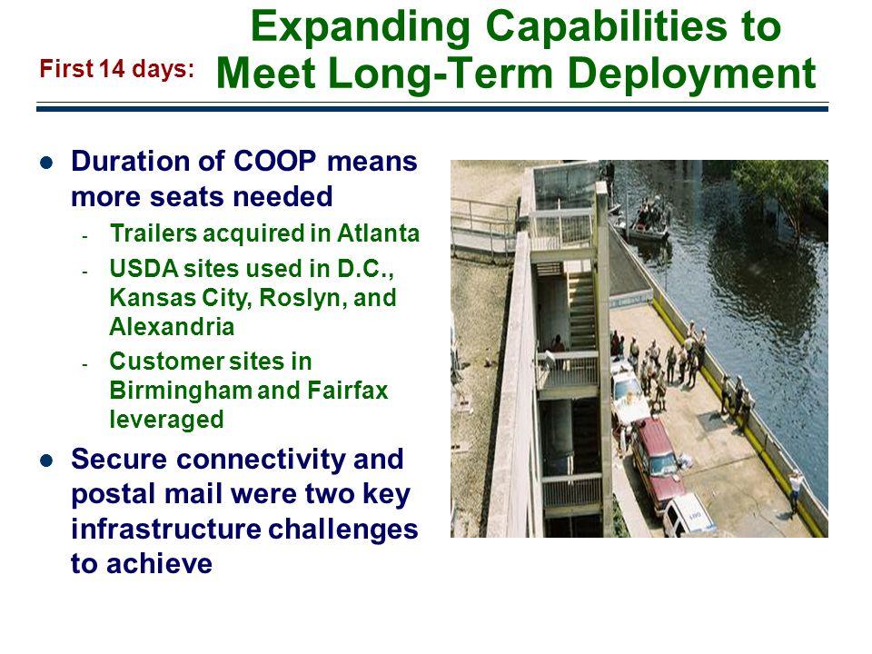 Expanding Capabilities to Meet Long-Term Deployment