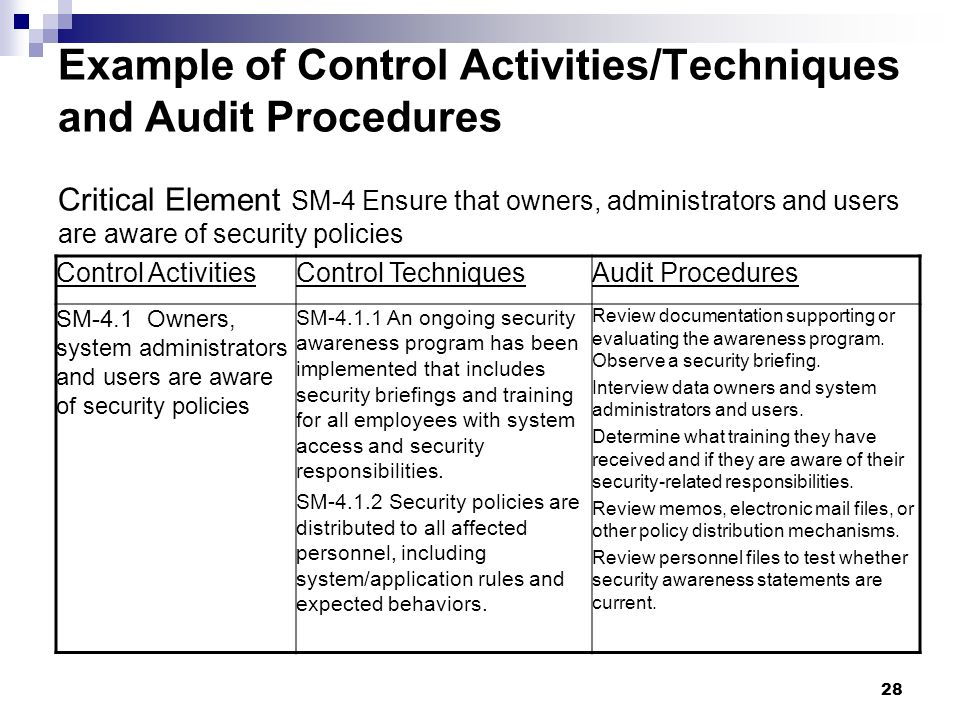 Example of Control Activities/Techniques and Audit Procedures Critical Element SM-4 Ensure that owners, administrators and users are aware of security policies