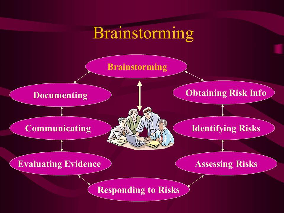 Brainstorming Brainstorming Obtaining Risk Info Documenting