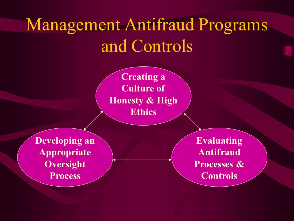 Management Antifraud Programs and Controls