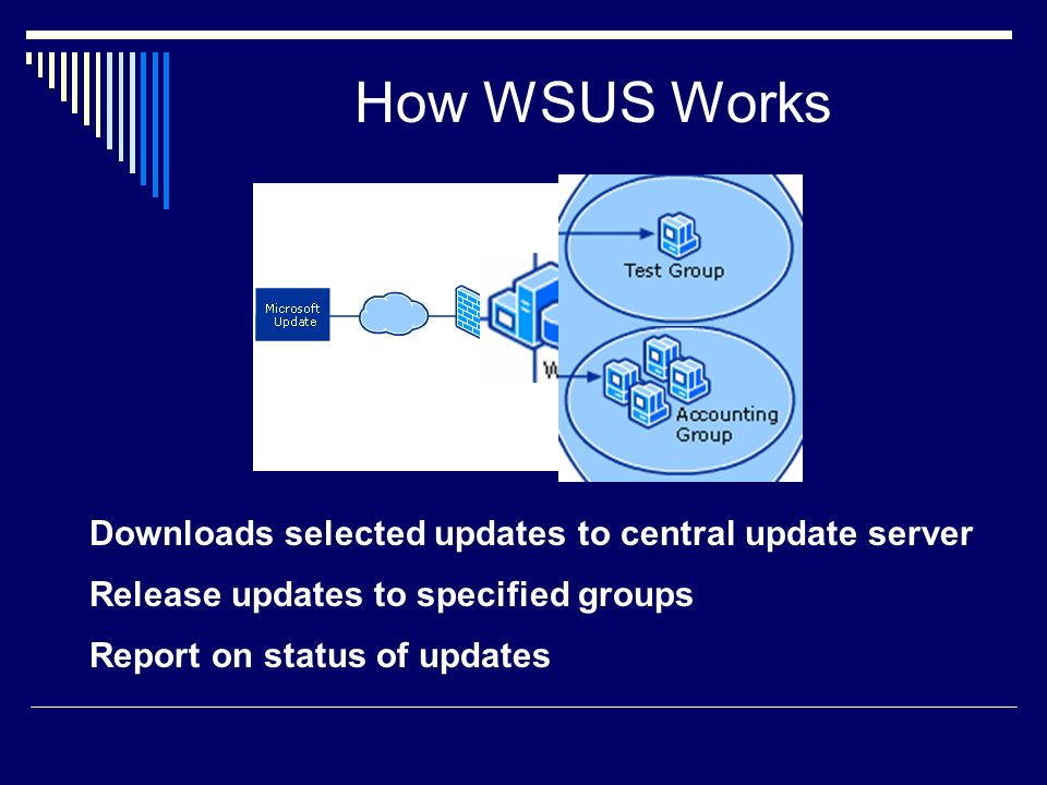How WSUS Works Downloads selected updates to central update server