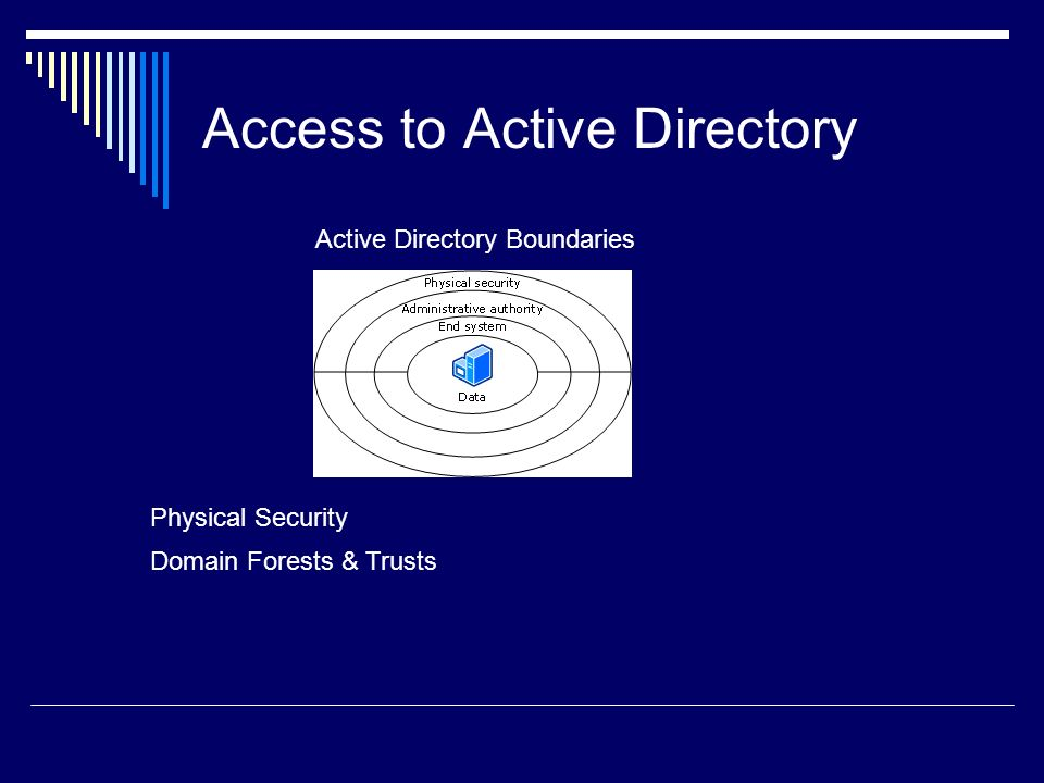 Access to Active Directory