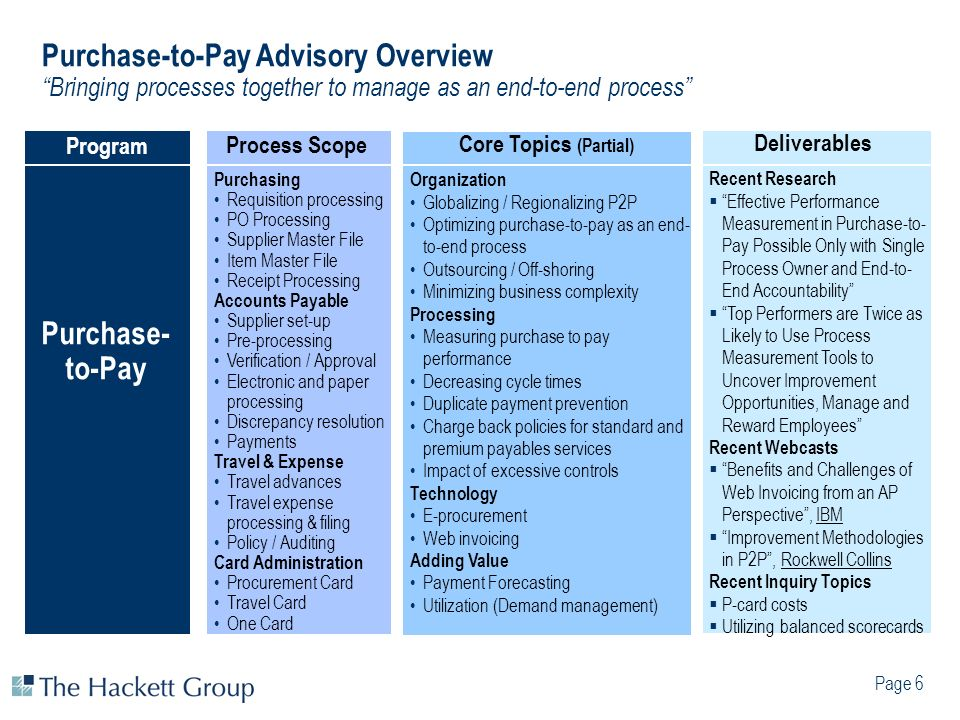 Purchase-to-Pay Advisory Overview Bringing processes together to manage as an end-to-end process
