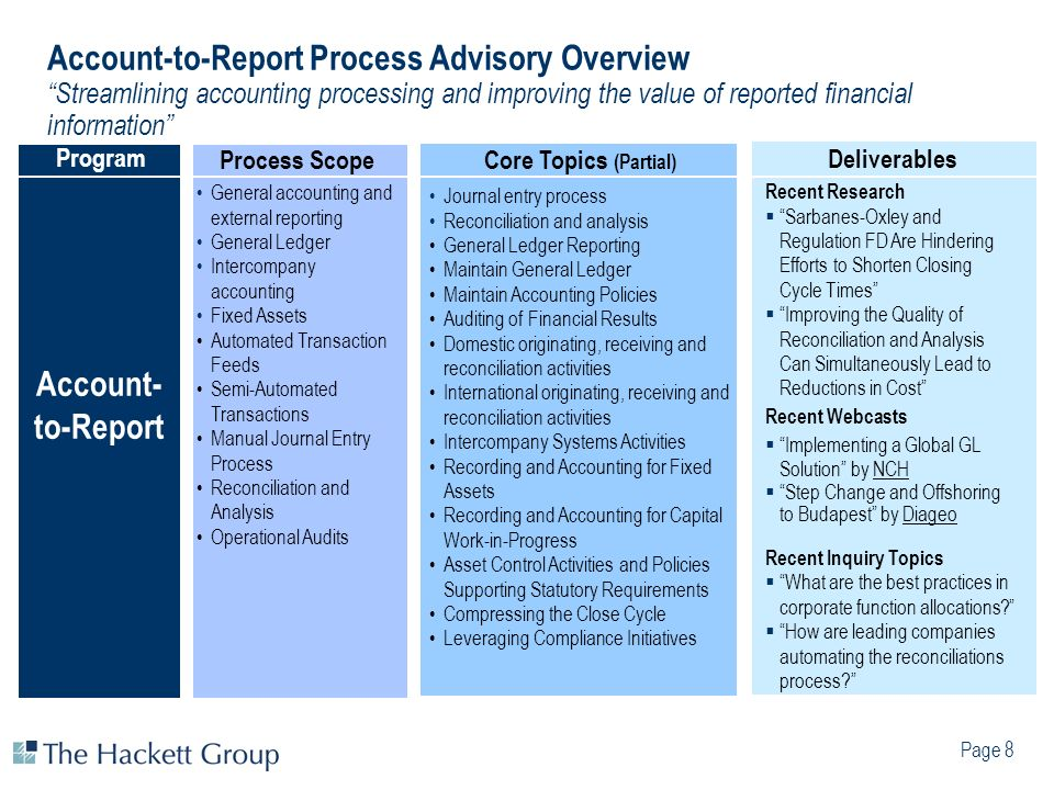 Account-to-Report Process Advisory Overview Streamlining accounting processing and improving the value of reported financial information
