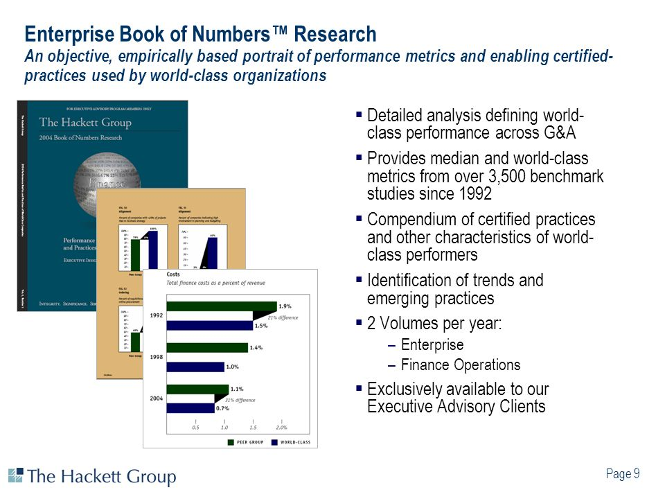 Enterprise Book of Numbers™ Research An objective, empirically based portrait of performance metrics and enabling certified-practices used by world-class organizations
