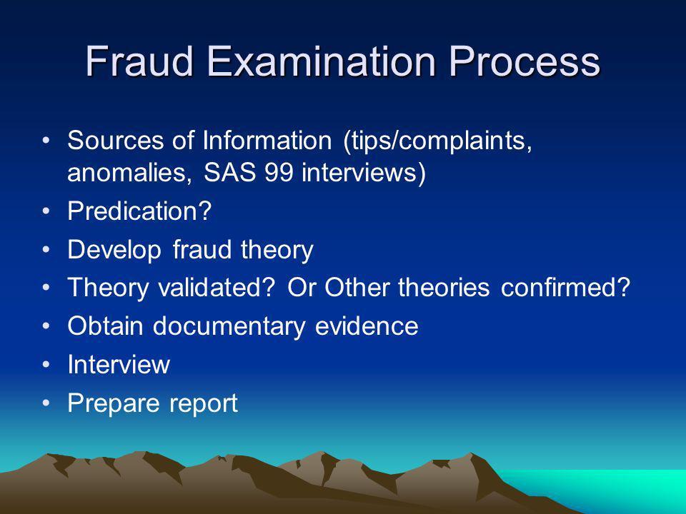 Fraud Examination Process