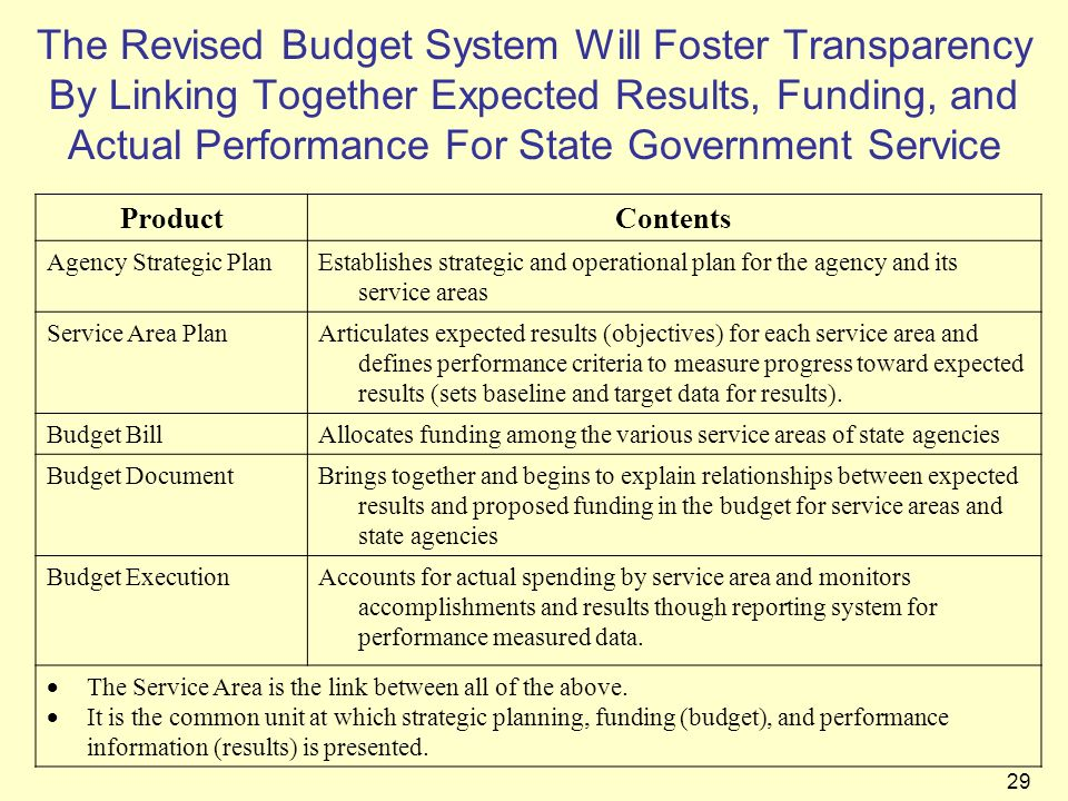The Revised Budget System Will Foster Transparency By Linking Together Expected Results, Funding, and Actual Performance For State Government Service