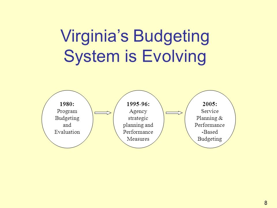 Virginia's Budgeting System is Evolving