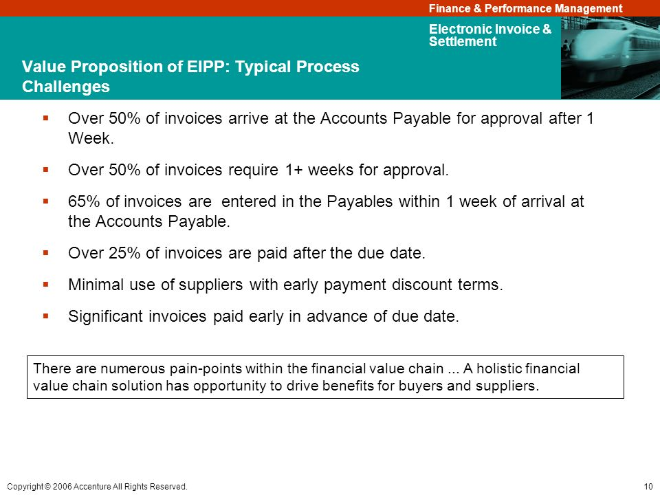 Value Proposition of EIPP: Typical Process Challenges